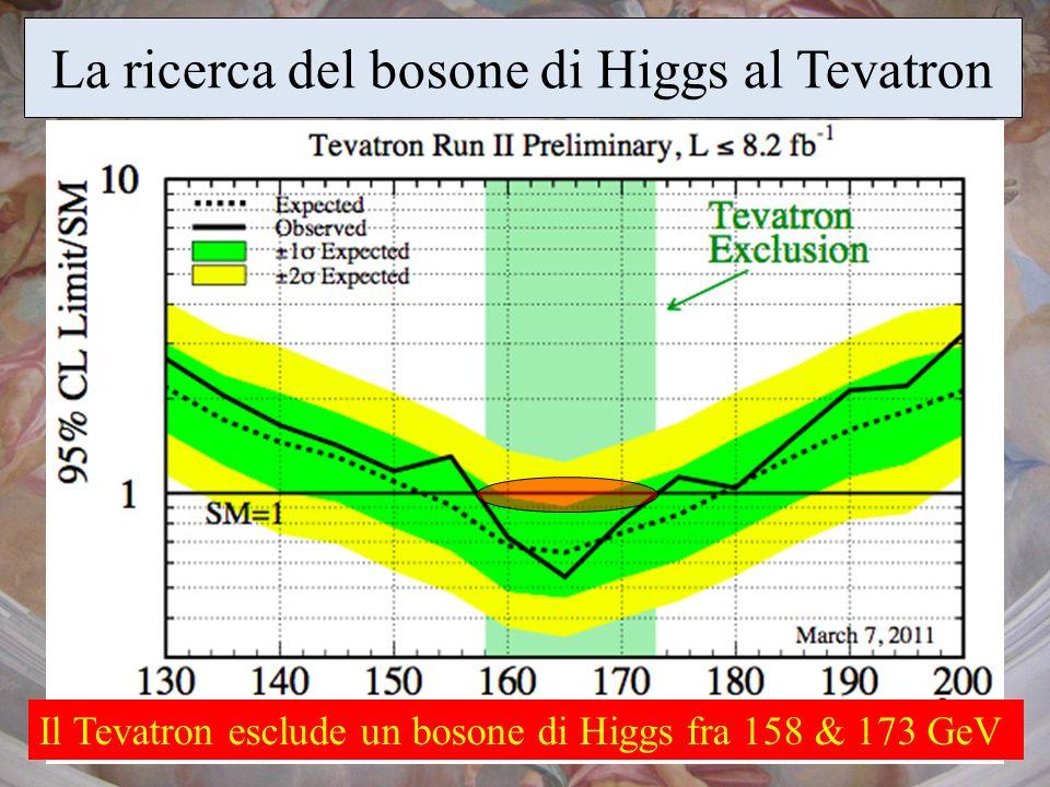 La ricerca del bosone di Higgs al Tevatron