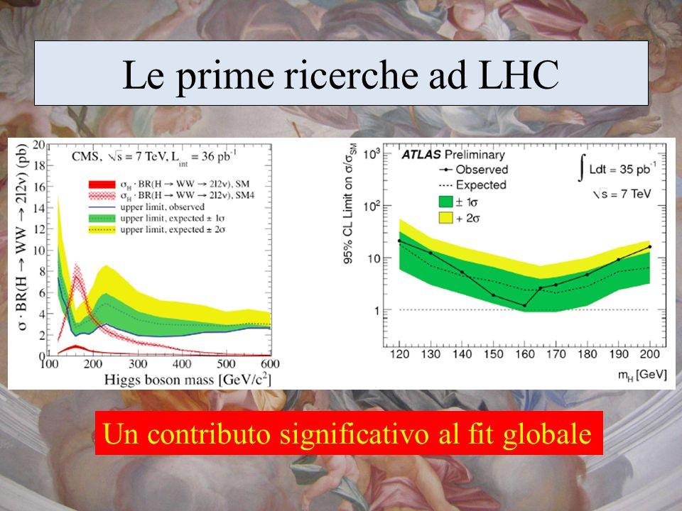 Le prime ricerche ad LHC