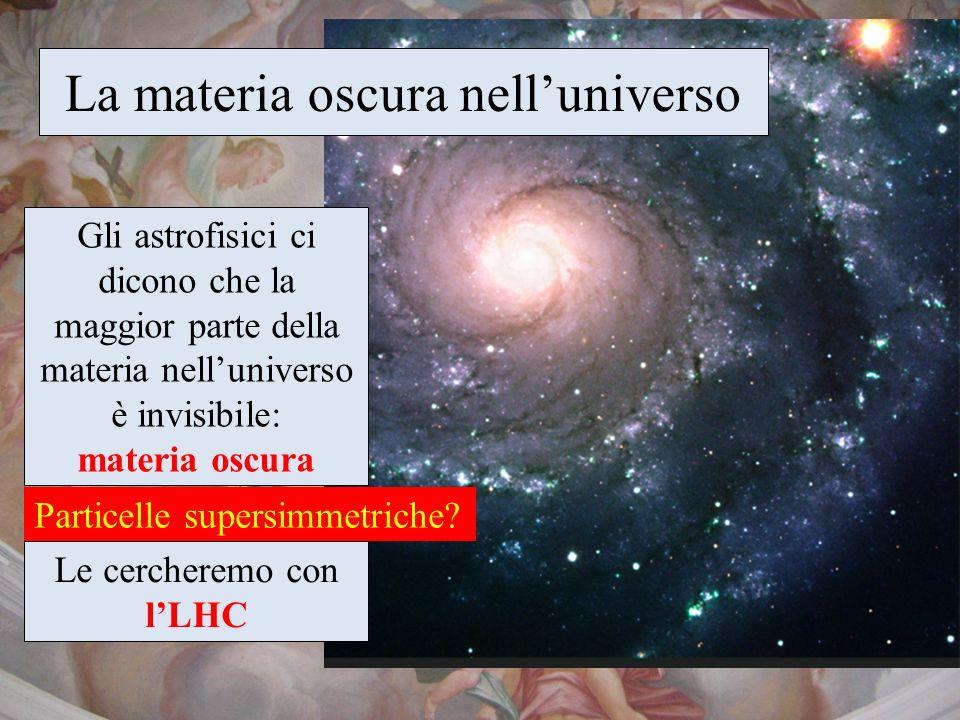 La materia oscura nell'universo