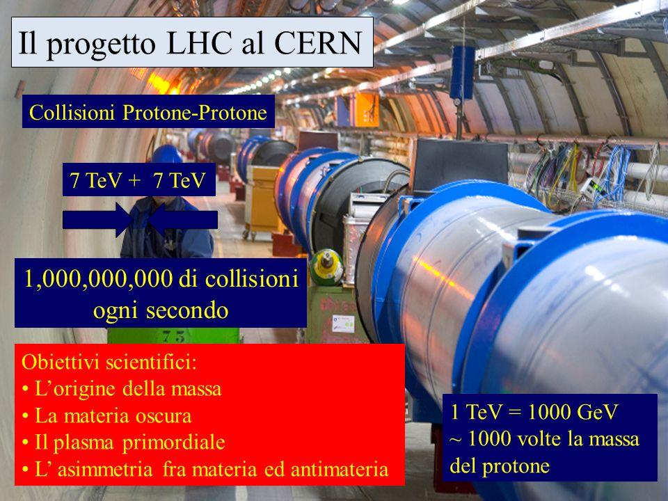Il progetto LHC al CERN 1,000,000,000 di collisioni ogni secondo