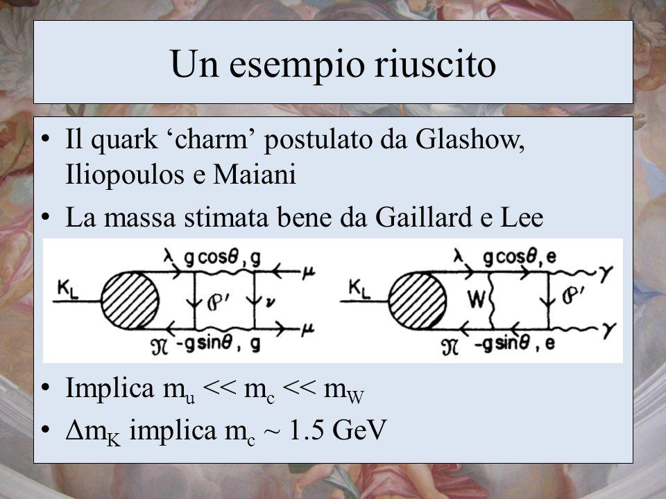 Un esempio riuscitoIl quark 'charm' postulato da Glashow, Iliopoulos e Maiani. La massa stimata bene da Gaillard e Lee.
