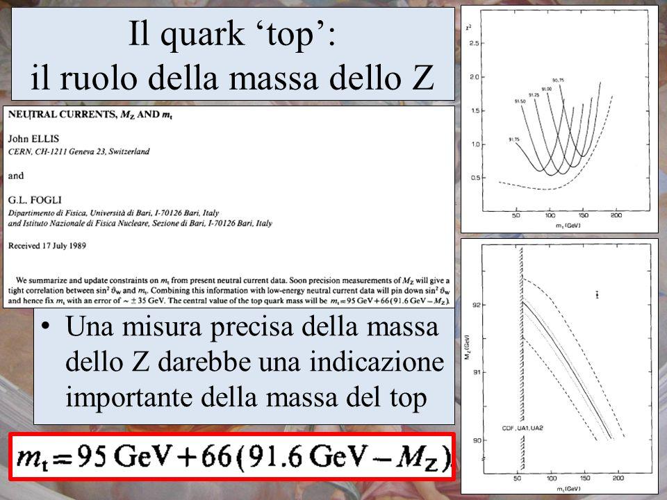 Il quark 'top': il ruolo della massa dello Z