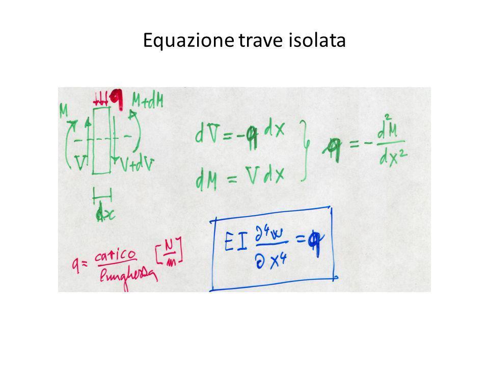 Equazione trave isolata