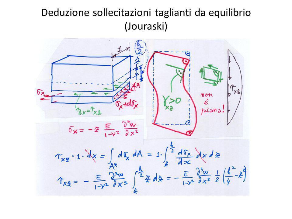 Deduzione sollecitazioni taglianti da equilibrio (Jouraski)