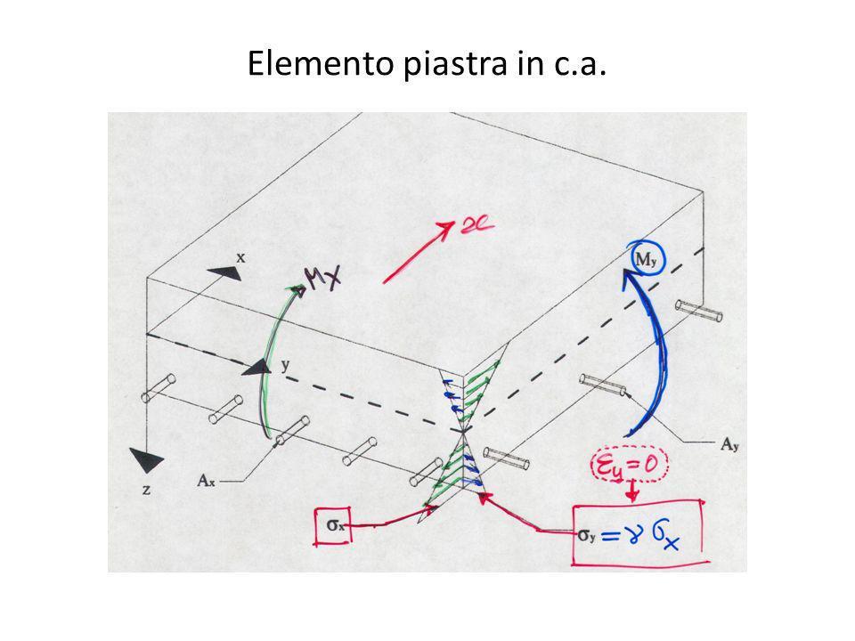 Elemento piastra in c.a.