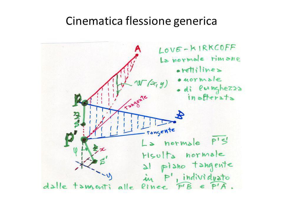 Cinematica flessione generica
