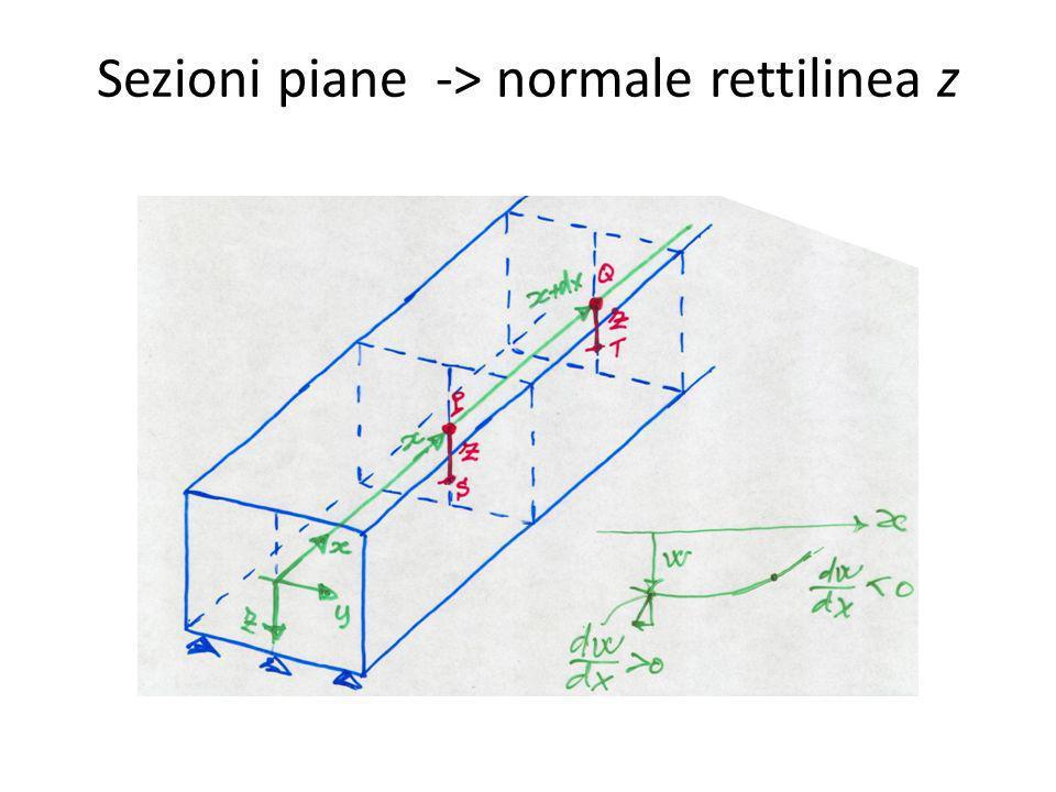 Sezioni piane -> normale rettilinea z