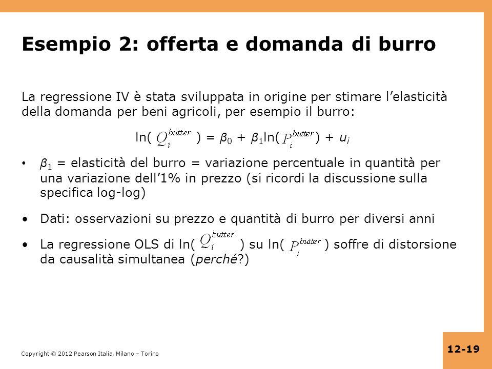 Esempio 2: offerta e domanda di burro