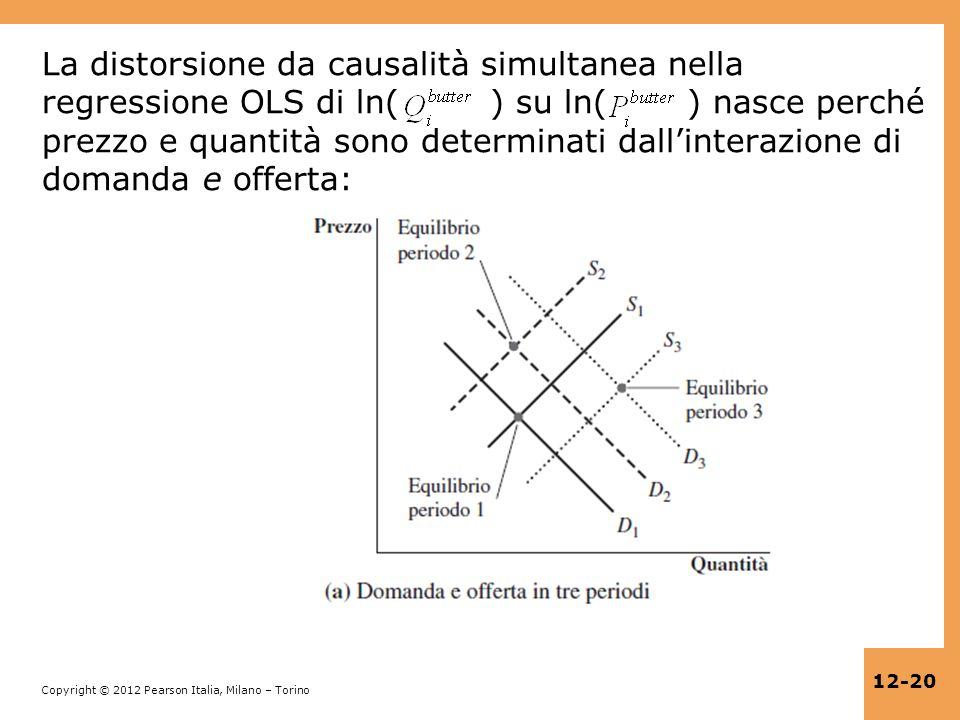 La distorsione da causalità simultanea nella regressione OLS di ln( ) su ln( ) nasce perché prezzo e quantità sono determinati dall'interazione di domanda e offerta: