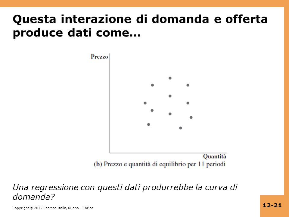 Questa interazione di domanda e offerta produce dati come…