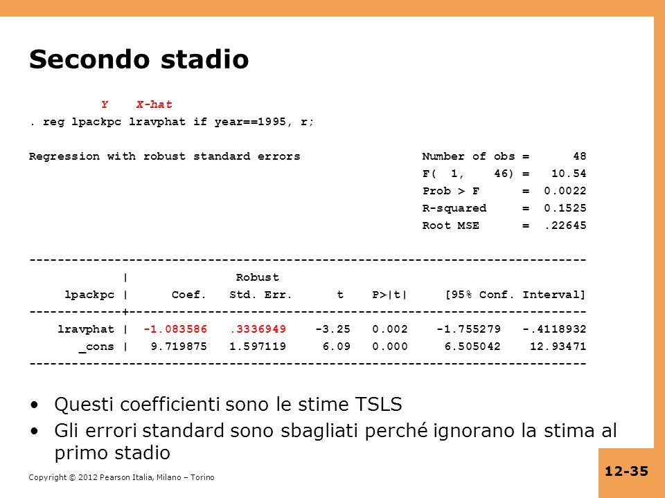 Secondo stadio Questi coefficienti sono le stime TSLS