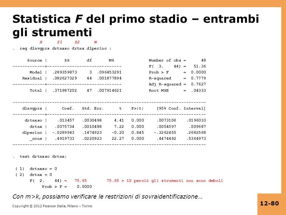 Statistica F del primo stadio – entrambi gli strumenti