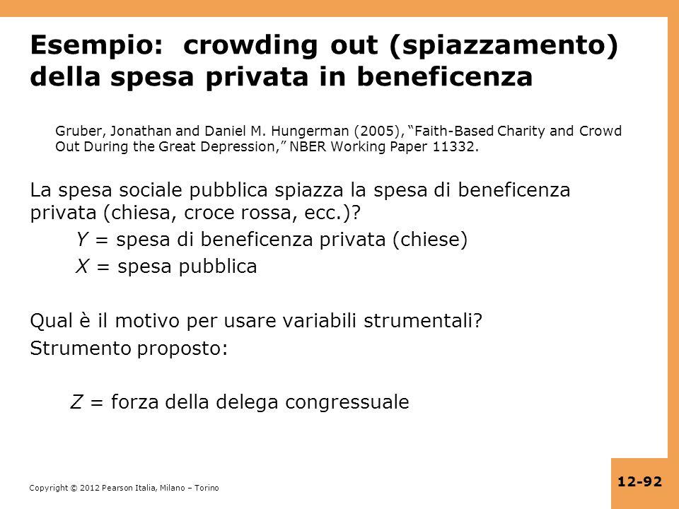 Esempio: crowding out (spiazzamento) della spesa privata in beneficenza