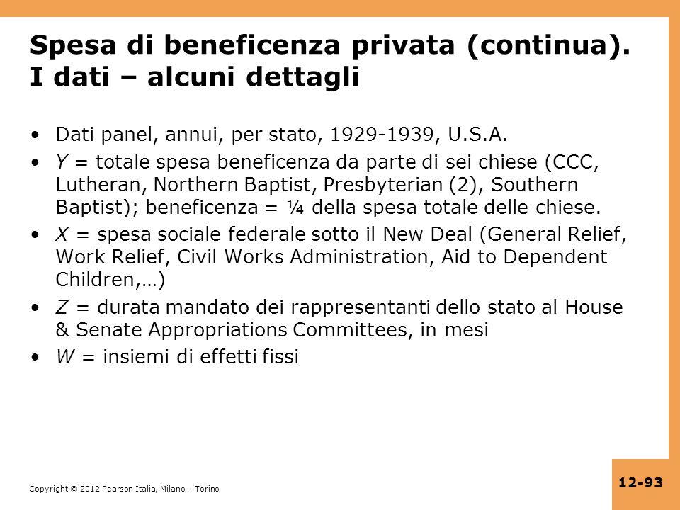 Spesa di beneficenza privata (continua). I dati – alcuni dettagli