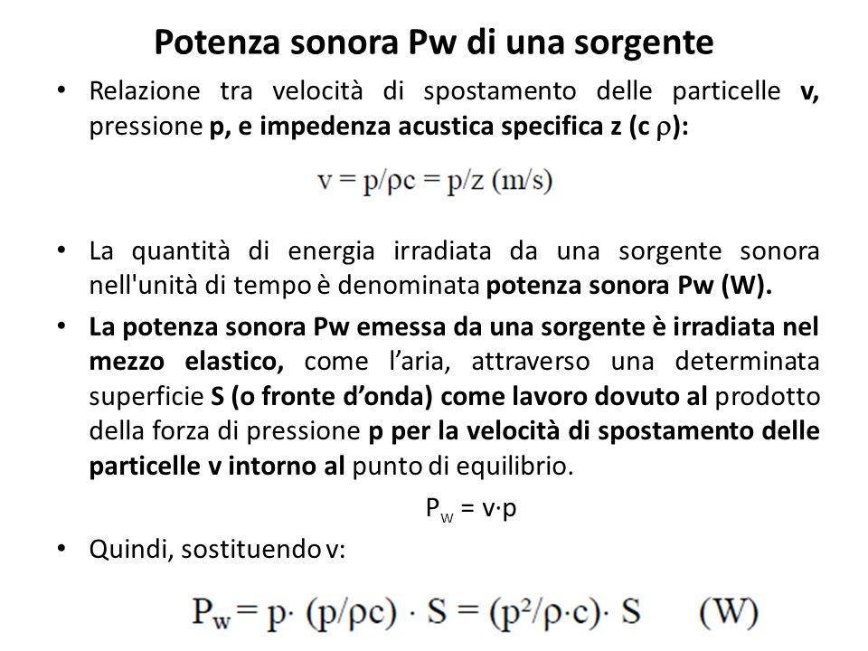 Potenza sonora Pw di una sorgente