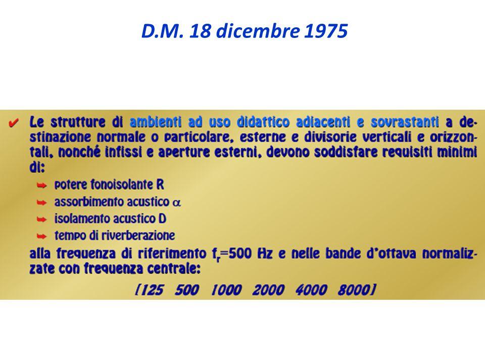 D.M. 18 dicembre 1975