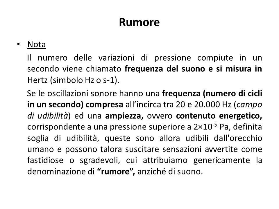 Rumore Nota.