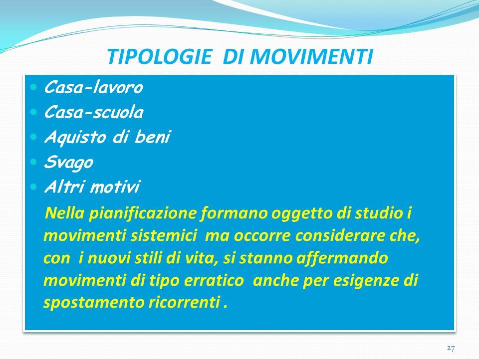 TIPOLOGIE DI MOVIMENTI
