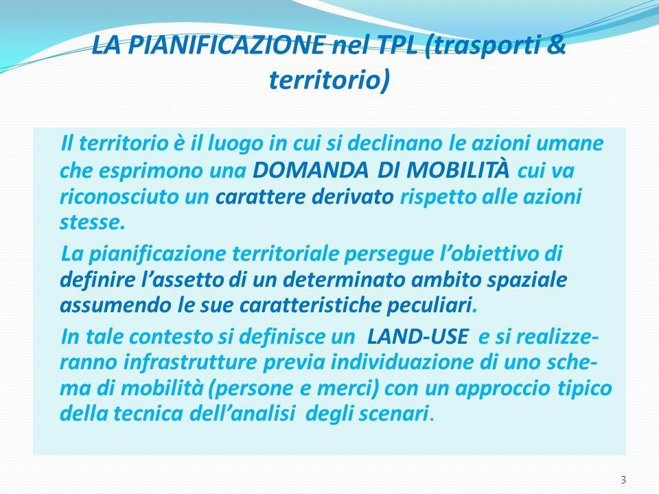 LA PIANIFICAZIONE nel TPL (trasporti & territorio)