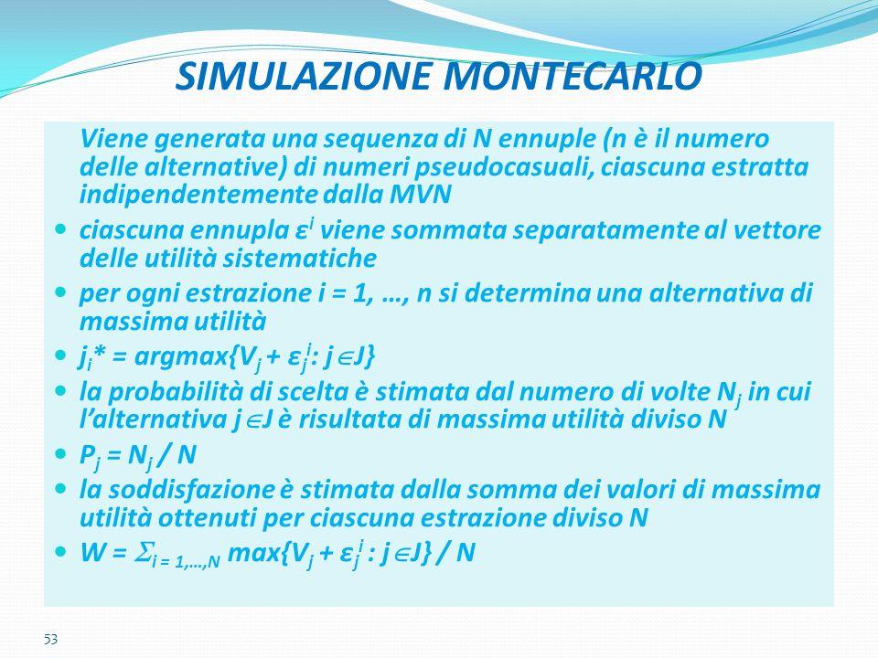 SIMULAZIONE MONTECARLO