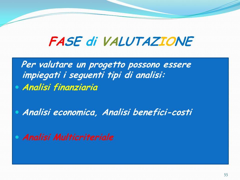 FASE di VALUTAZIONE Per valutare un progetto possono essere impiegati i seguenti tipi di analisi: Analisi finanziaria.