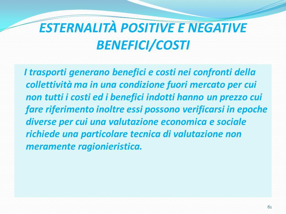 ESTERNALITÀ POSITIVE E NEGATIVE BENEFICI/COSTI