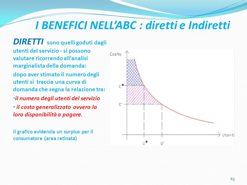 I BENEFICI NELL'ABC : diretti e Indiretti