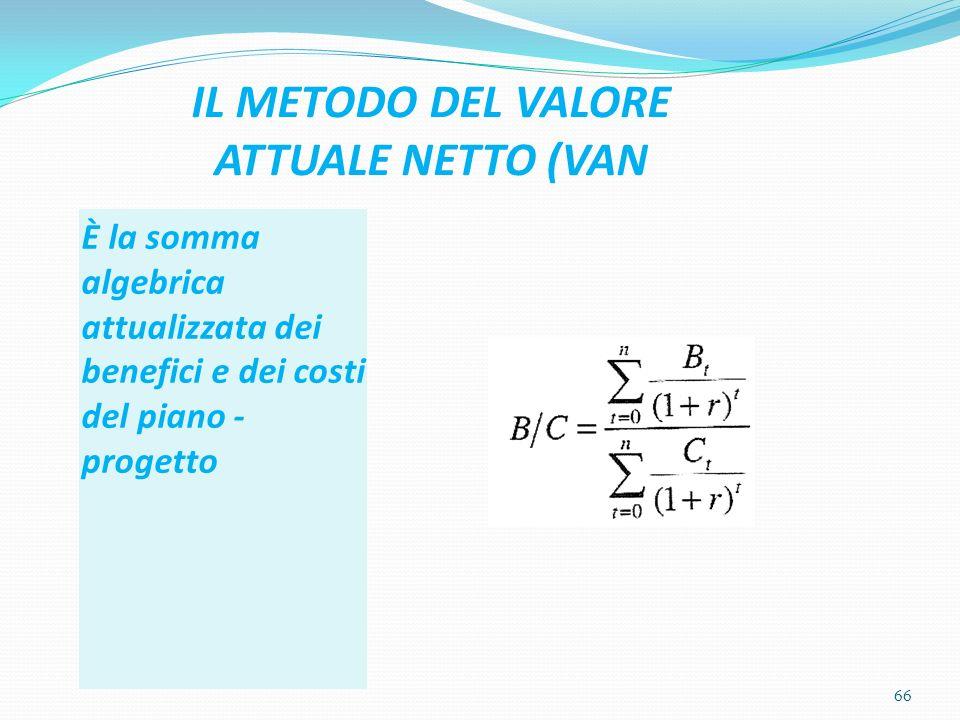 IL METODO DEL VALORE ATTUALE NETTO (VAN