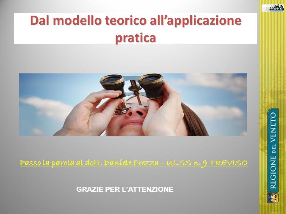 Dal modello teorico all'applicazione pratica