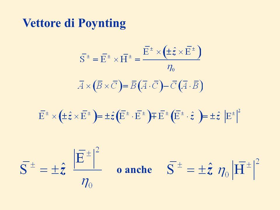 Vettore di Poynting o anche