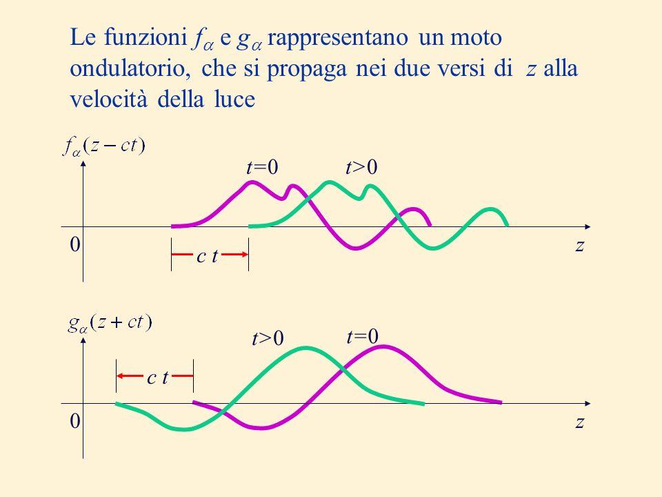 Le funzioni fa e ga rappresentano un moto ondulatorio, che si propaga nei due versi di z alla velocità della luce