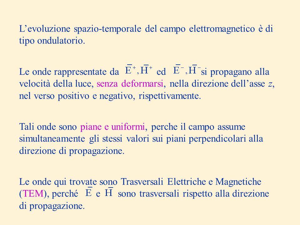 L'evoluzione spazio-temporale del campo elettromagnetico è di tipo ondulatorio.