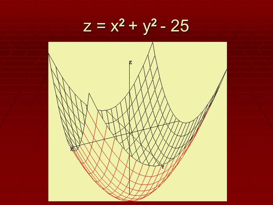 z = x2 + y2 - 25