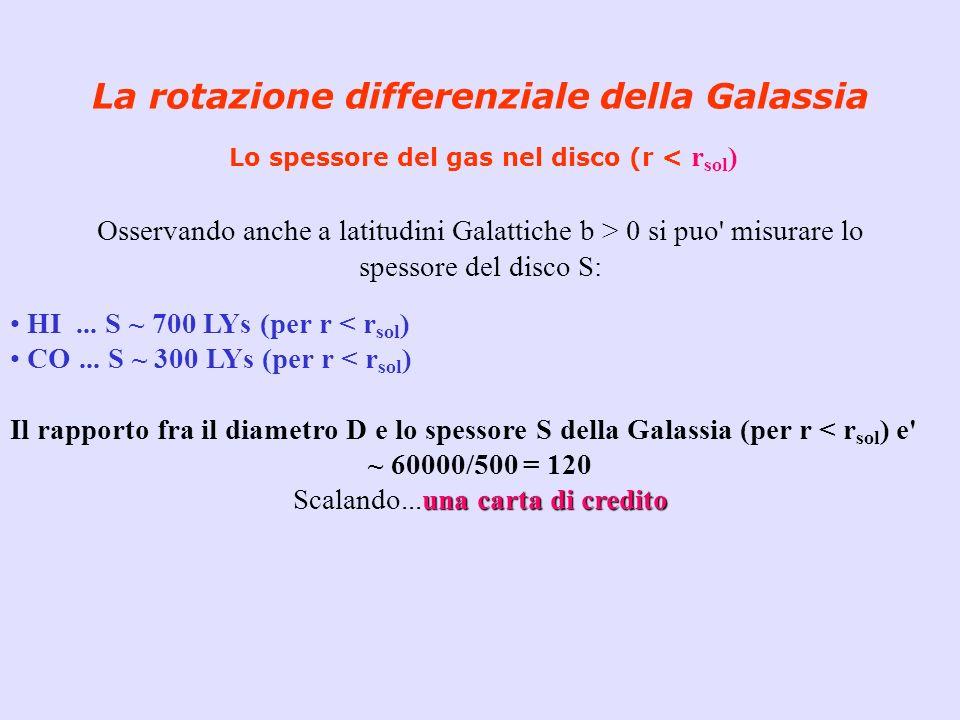 La rotazione differenziale della Galassia Lo spessore del gas nel disco (r < rsol)