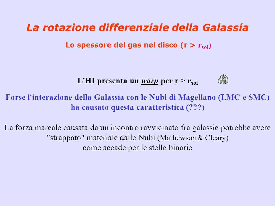 La rotazione differenziale della Galassia Lo spessore del gas nel disco (r > rsol)
