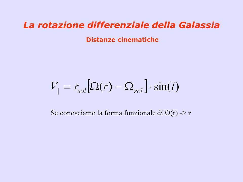 La rotazione differenziale della Galassia Distanze cinematiche