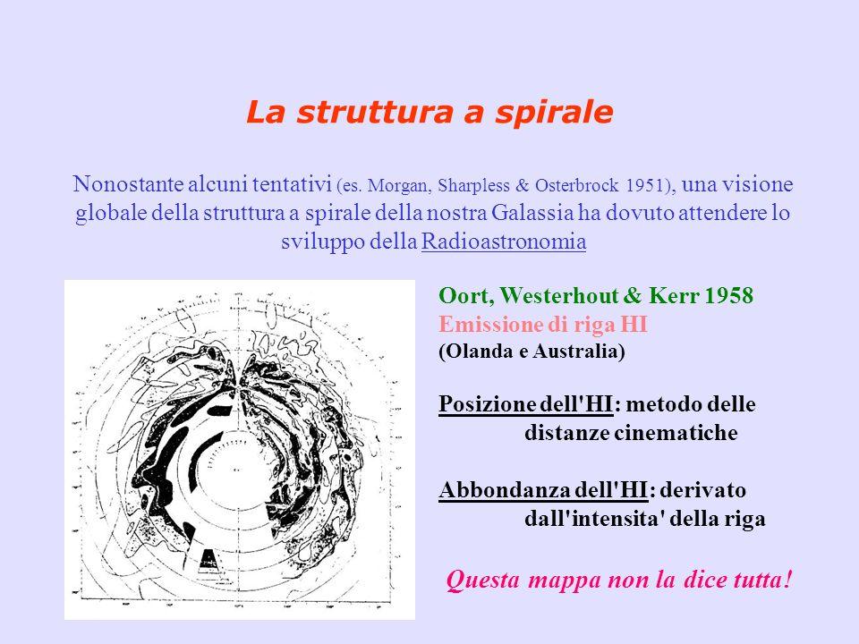 La struttura a spirale Questa mappa non la dice tutta!