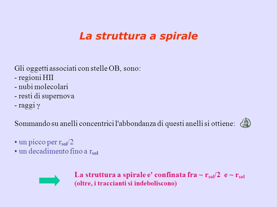 La struttura a spirale Gli oggetti associati con stelle OB, sono: