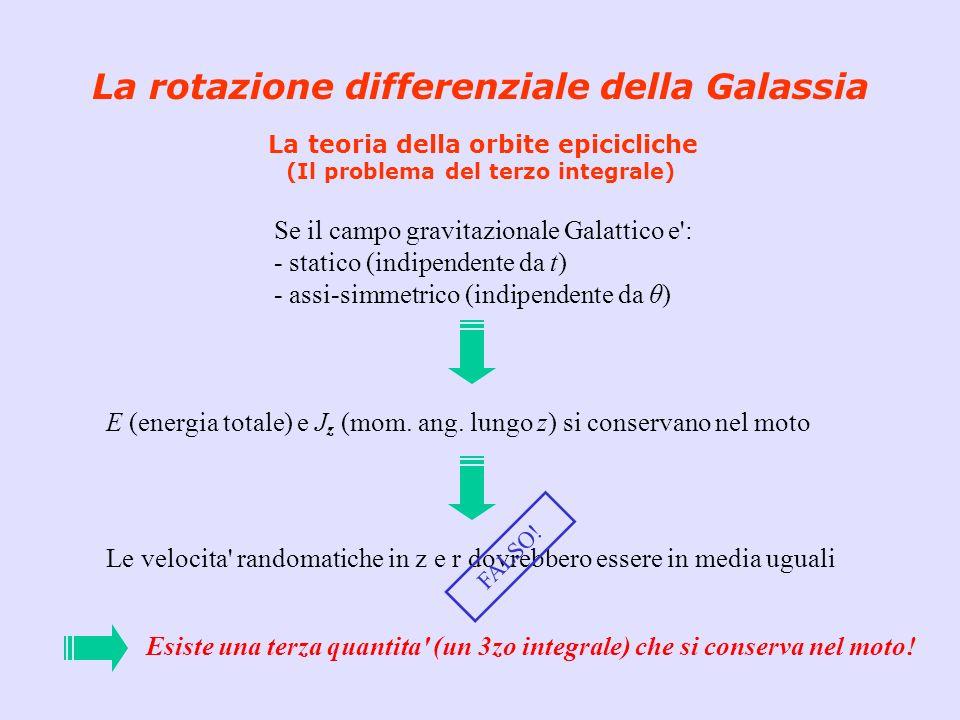 La rotazione differenziale della Galassia La teoria della orbite epicicliche (Il problema del terzo integrale)