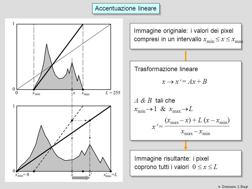 Accentuazione lineare