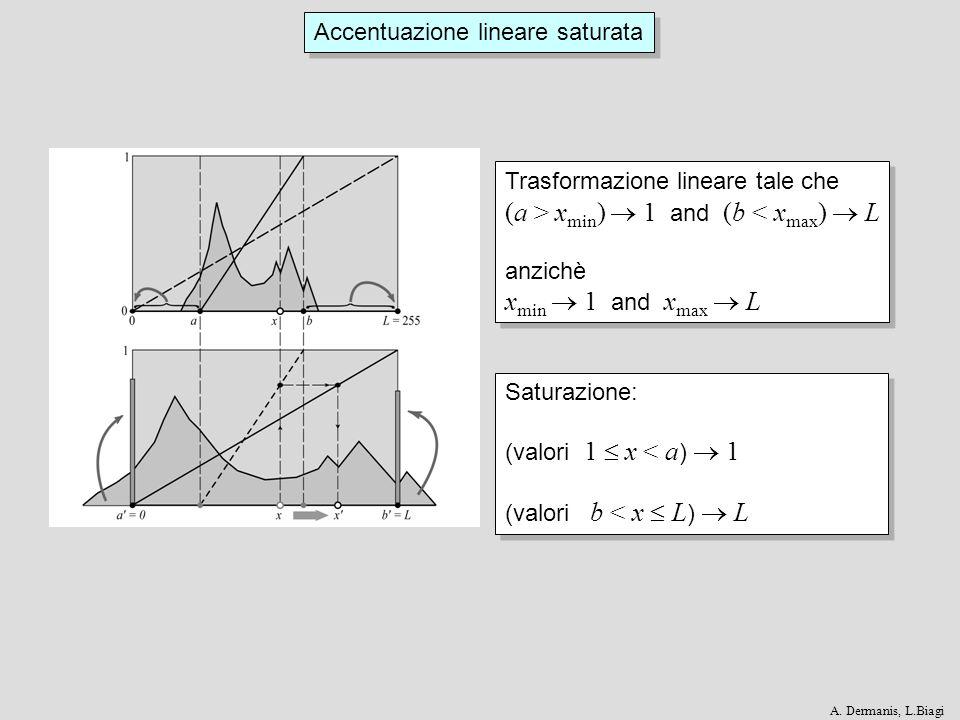 Accentuazione lineare saturata