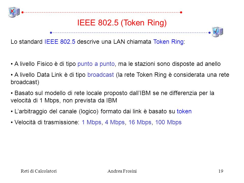 IEEE 802.5 (Token Ring) Lo standard IEEE 802.5 descrive una LAN chiamata Token Ring: