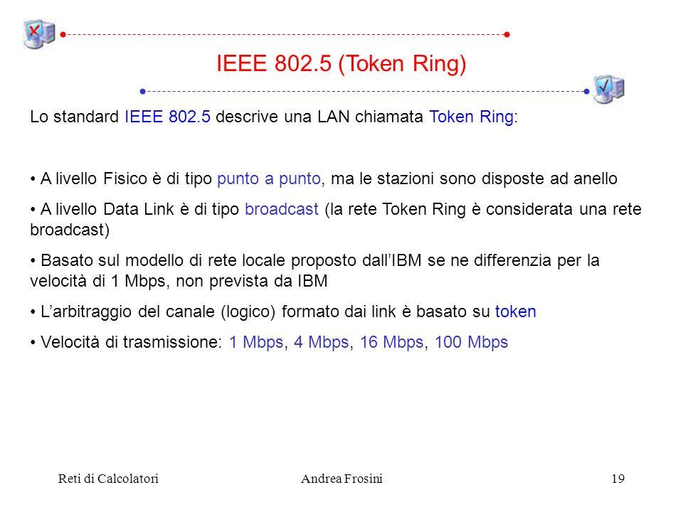 IEEE 802.5 (Token Ring)Lo standard IEEE 802.5 descrive una LAN chiamata Token Ring: