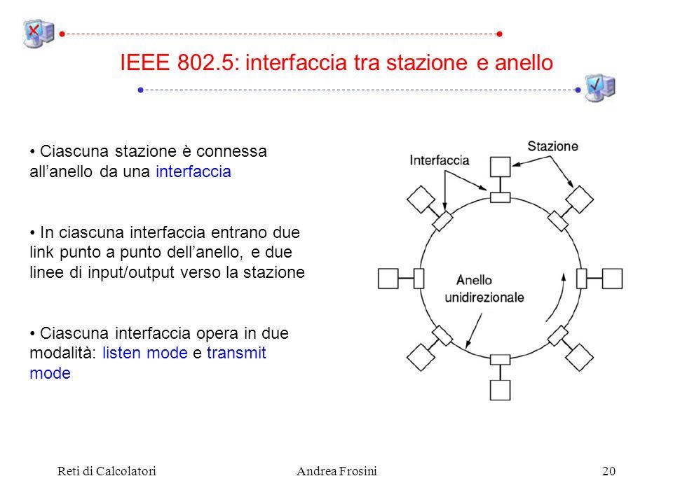 IEEE 802.5: interfaccia tra stazione e anello