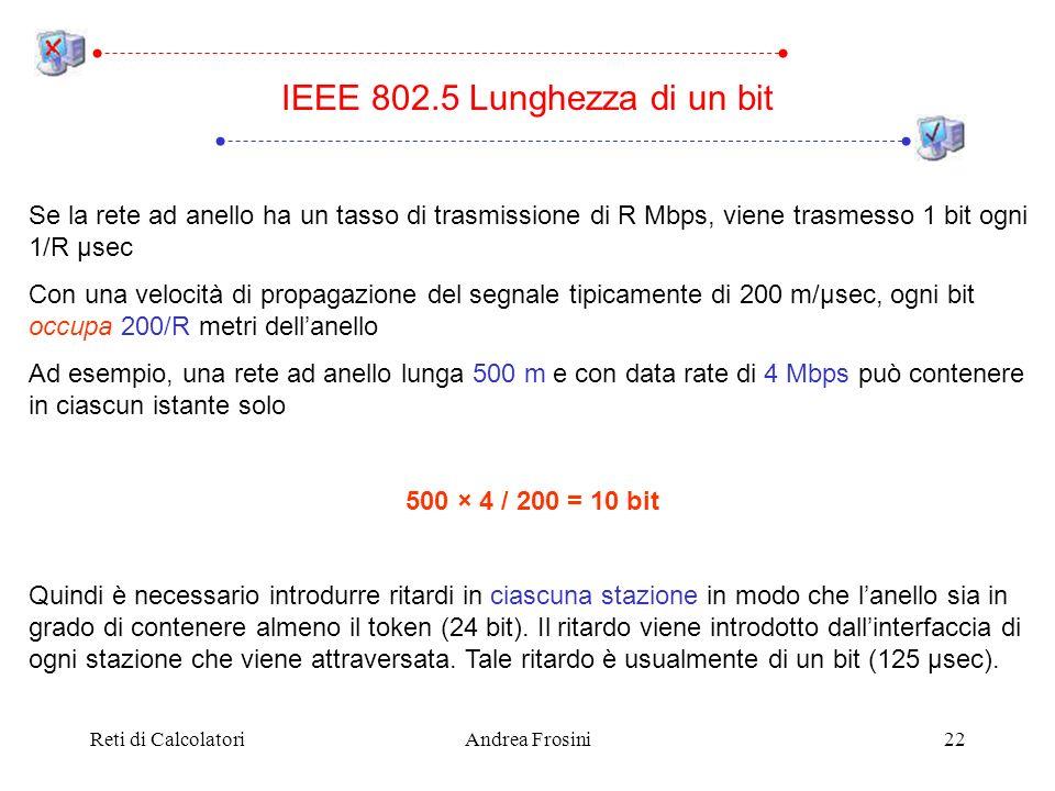 IEEE 802.5 Lunghezza di un bit