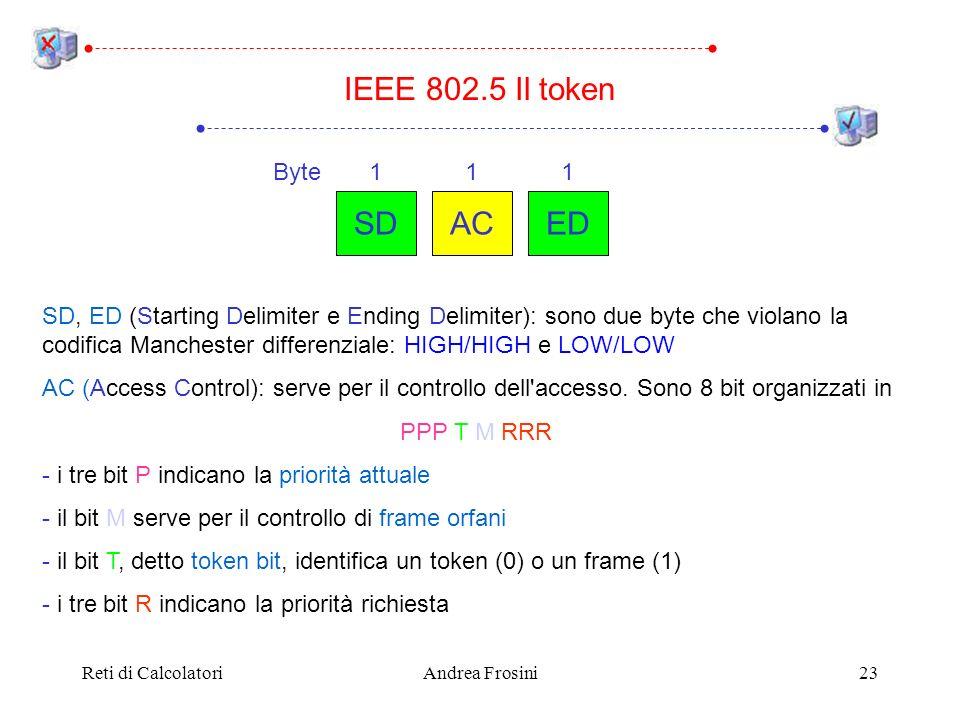 IEEE 802.5 Il token SD AC ED Byte 1 1 1