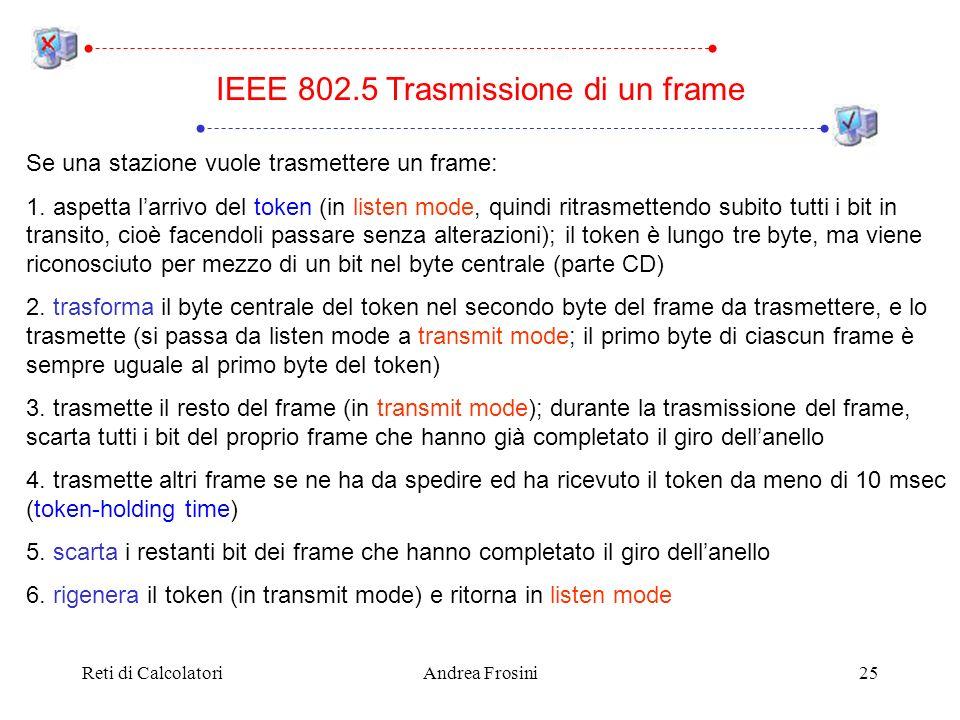 IEEE 802.5 Trasmissione di un frame