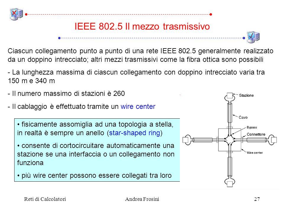 IEEE 802.5 Il mezzo trasmissivo