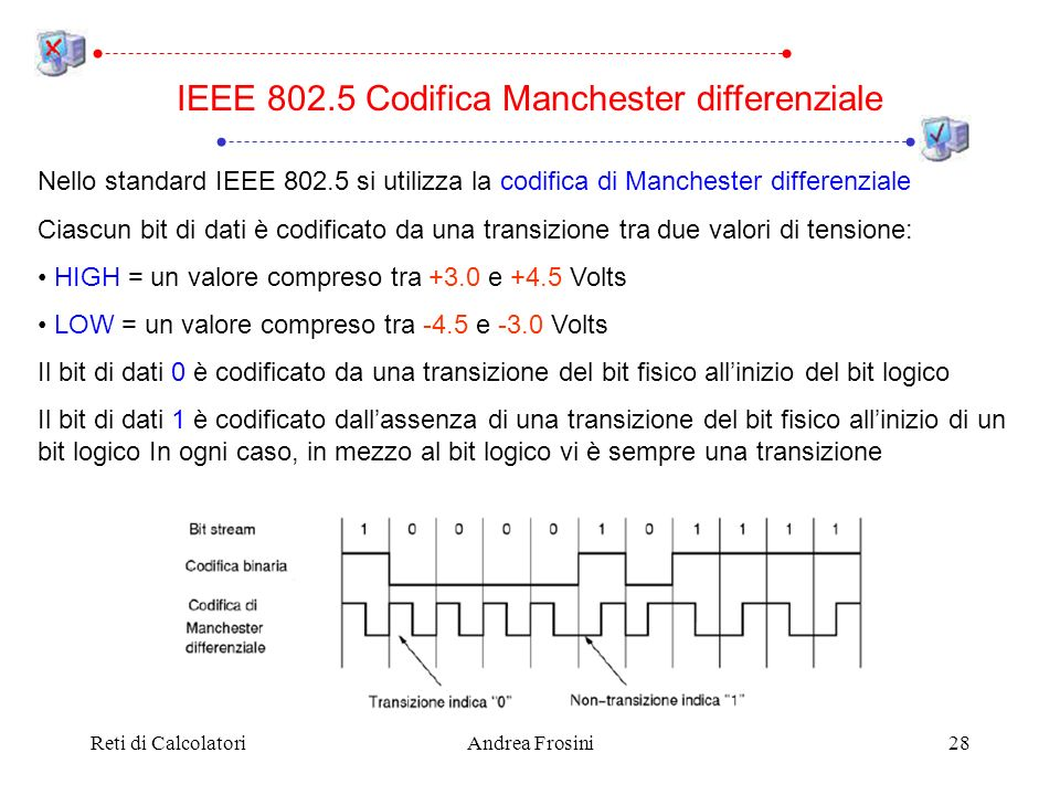 IEEE 802.5 Codifica Manchester differenziale