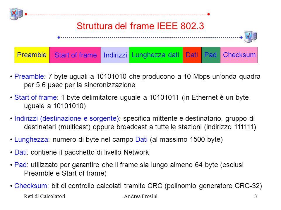 Struttura del frame IEEE 802.3